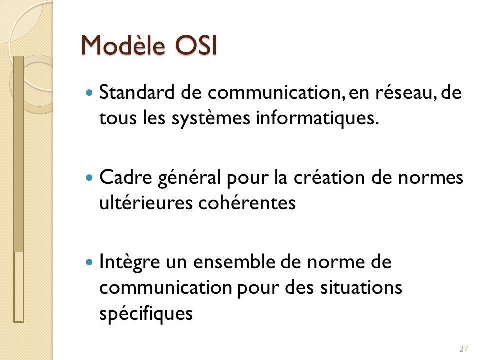 Standard de communication, en réseau, de tous les systèmes informatiques. Cadre général pour la création de normes ultérieures cohérentes Intègre un e
