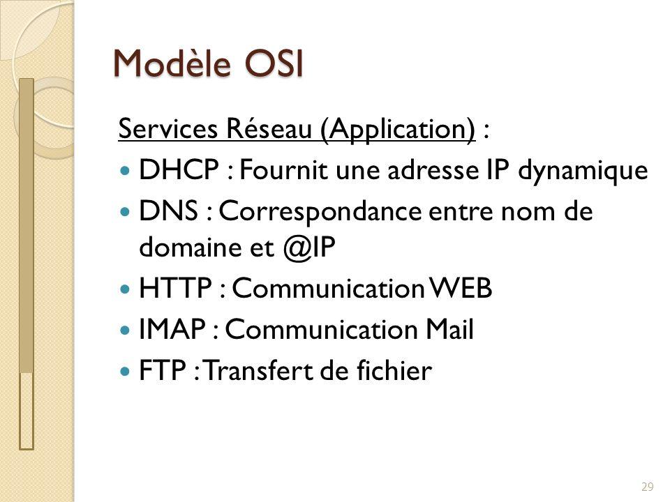 Services Réseau (Application) : DHCP : Fournit une adresse IP dynamique DNS : Correspondance entre nom de domaine et @IP HTTP : Communication WEB IMAP