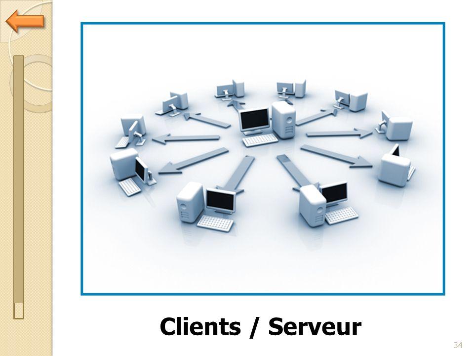 34 Clients / Serveur