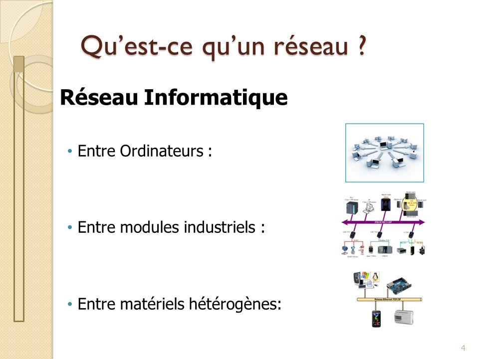 Quest-ce quun réseau ? 4 Réseau Informatique Entre Ordinateurs : Entre modules industriels : Entre matériels hétérogènes: