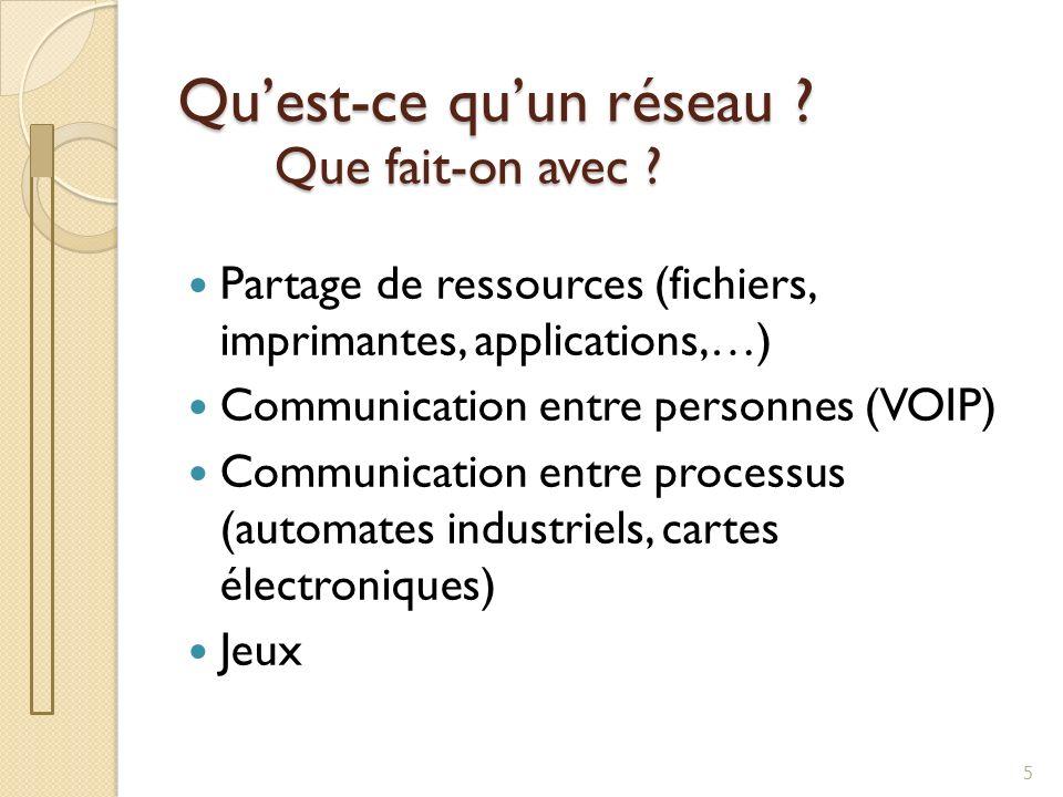 Quest-ce quun réseau ? Partage de ressources (fichiers, imprimantes, applications,…) Communication entre personnes (VOIP) Communication entre processu
