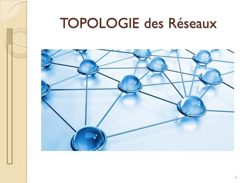 TOPOLOGIE des Réseaux 6