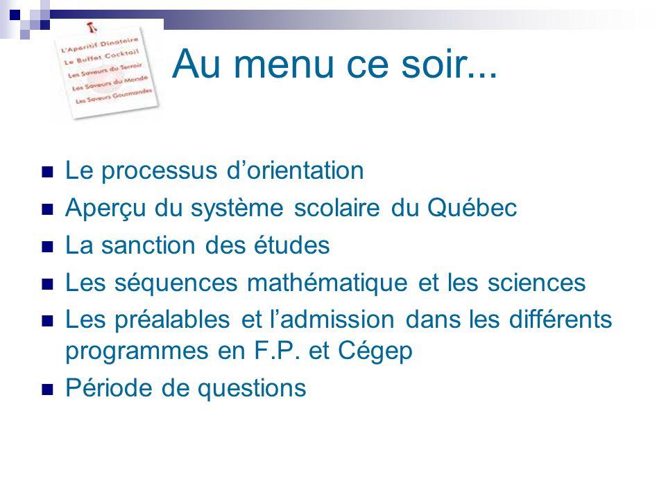 Sciences de la nature Sciences- lettres et arts Programmes pré universitaires exigeant T.S.