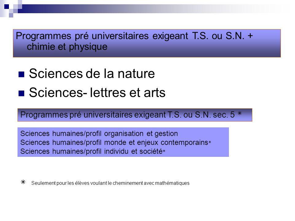 Sciences de la nature Sciences- lettres et arts Programmes pré universitaires exigeant T.S. ou S.N. sec. 5 Sciences humaines/profil organisation et ge