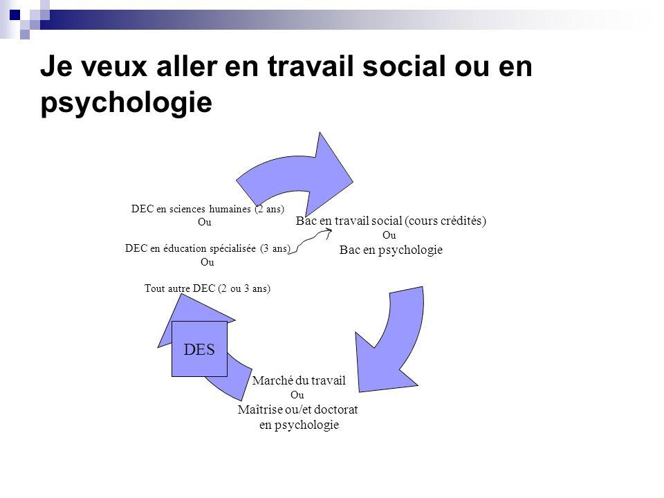 Je veux aller en travail social ou en psychologie Bac en travail social (cours crédités) Ou Bac en psychologie Marché du travail Ou Maîtrise ou/et doc
