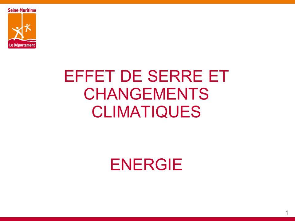 1 EFFET DE SERRE ET CHANGEMENTS CLIMATIQUES ENERGIE