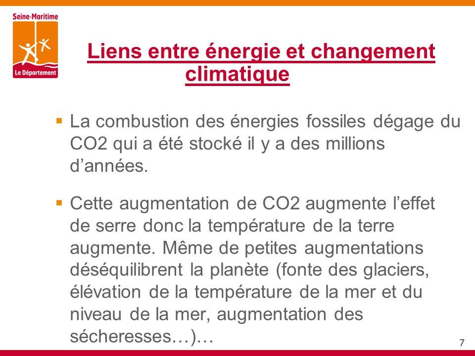 7 Liens entre énergie et changement climatique La combustion des énergies fossiles dégage du CO2 qui a été stocké il y a des millions dannées. Cette a