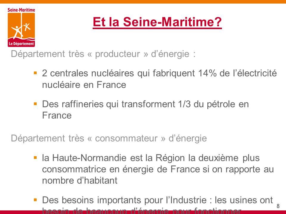8 Et la Seine-Maritime? Département très « producteur » dénergie : 2 centrales nucléaires qui fabriquent 14% de lélectricité nucléaire en France Des r