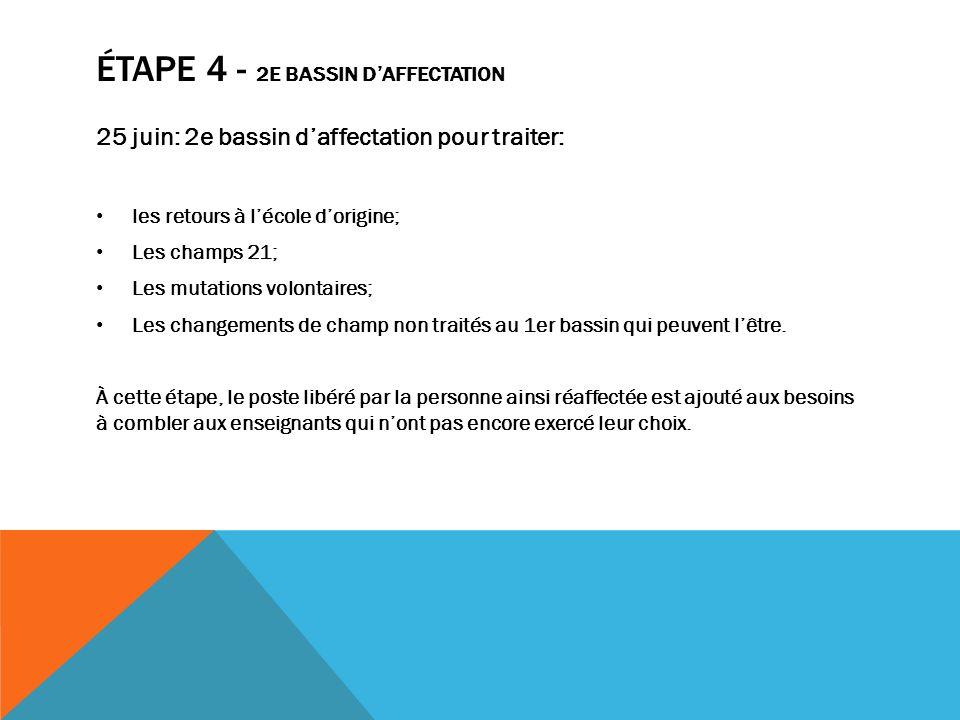 ÉTAPE 4 - 2E BASSIN DAFFECTATION 25 juin: 2e bassin daffectation pour traiter: les retours à lécole dorigine; Les champs 21; Les mutations volontaires; Les changements de champ non traités au 1er bassin qui peuvent lêtre.