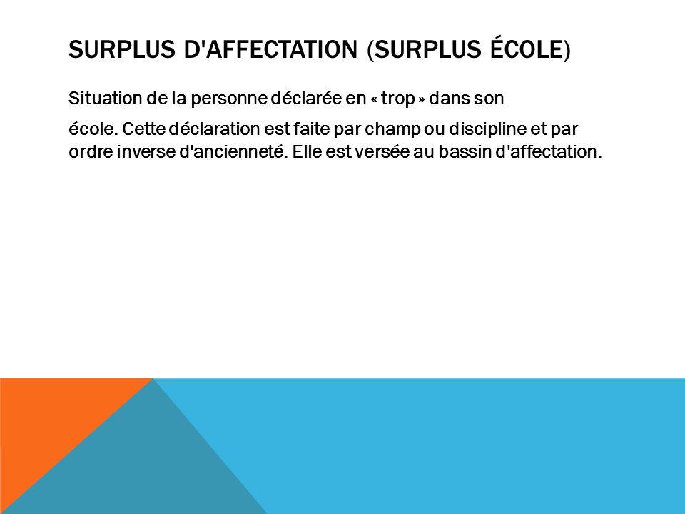 SURPLUS D AFFECTATION (SURPLUS ÉCOLE) Situation de la personne déclarée en « trop » dans son école.
