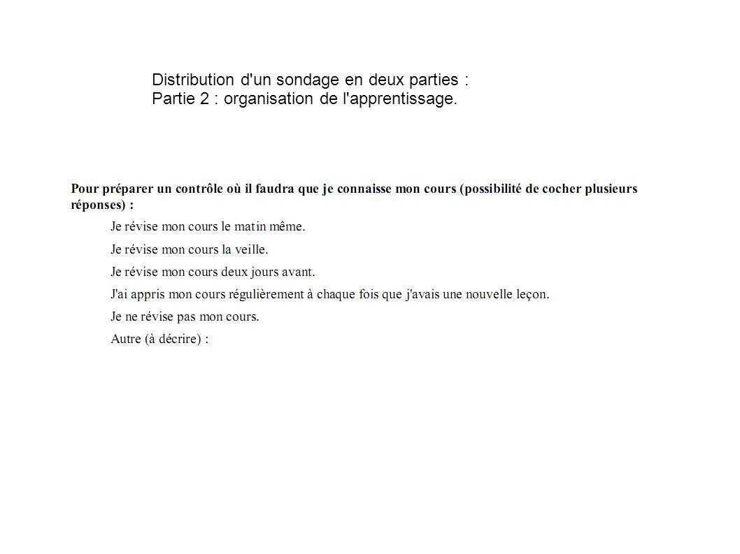 Distribution d un sondage en deux parties : Partie 2 : organisation de l apprentissage.