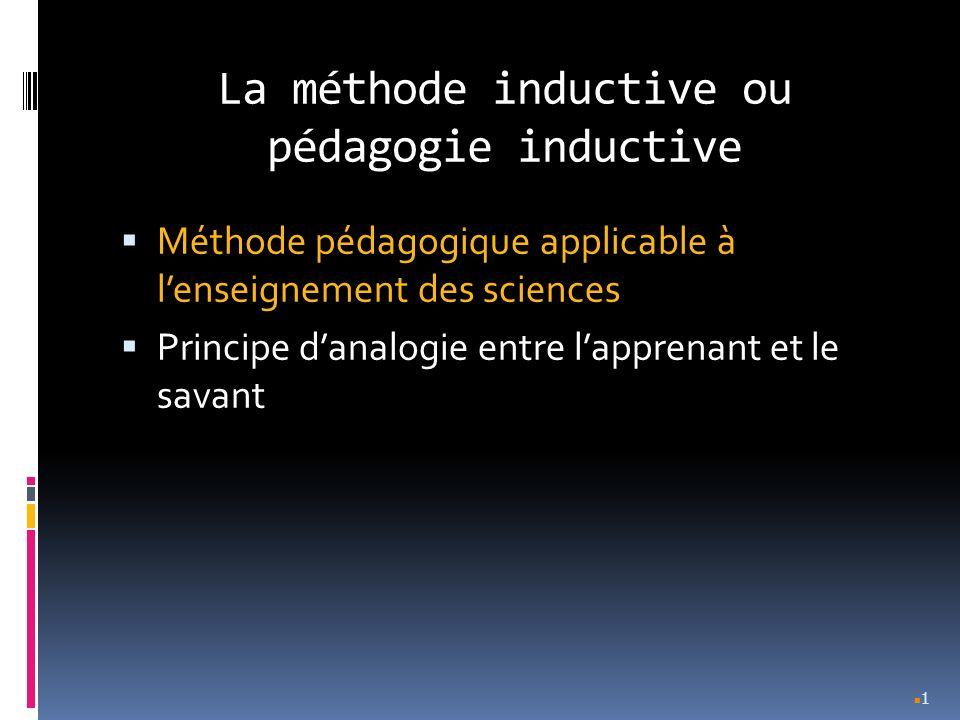 2 La méthode inductive ou pédagogie inductive Observation rigoureuse et systématique de phénomènes naturels Méthode de pensée et procédé logique rigoureux Loi générale et abstraite