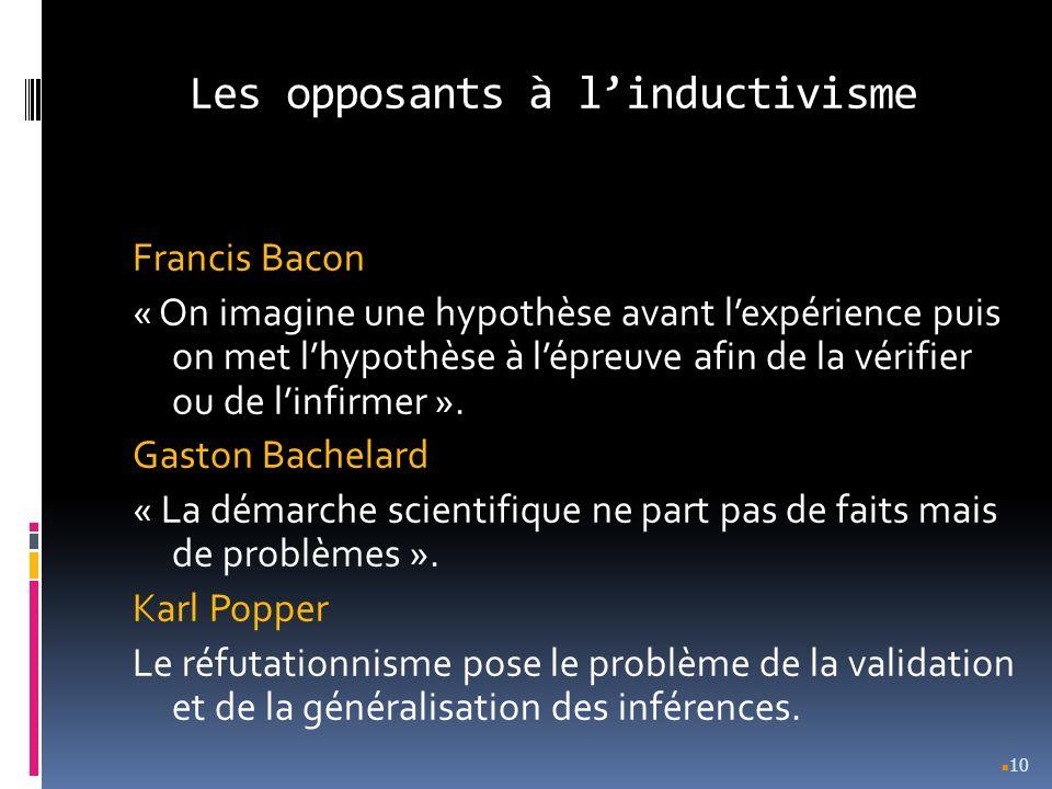 Les opposants à linductivisme Francis Bacon « On imagine une hypothèse avant lexpérience puis on met lhypothèse à lépreuve afin de la vérifier ou de l