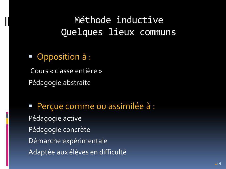 Méthode inductive Quelques lieux communs Opposition à : Cours « classe entière » Pédagogie abstraite Perçue comme ou assimilée à : Pédagogie active Pé