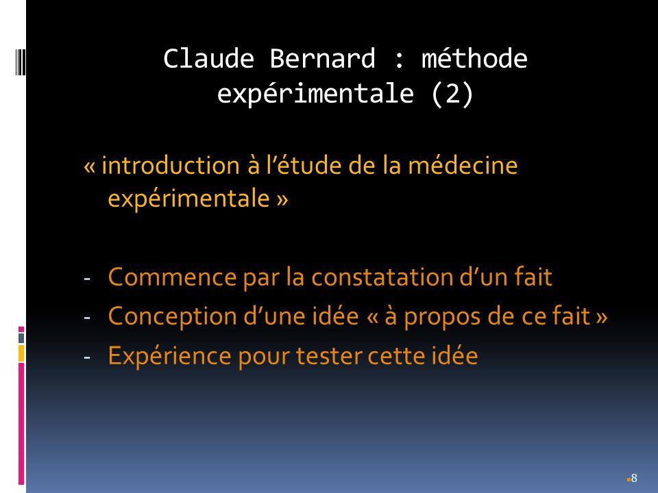 Claude Bernard : méthode expérimentale (2) « introduction à létude de la médecine expérimentale » - Commence par la constatation dun fait - Conception