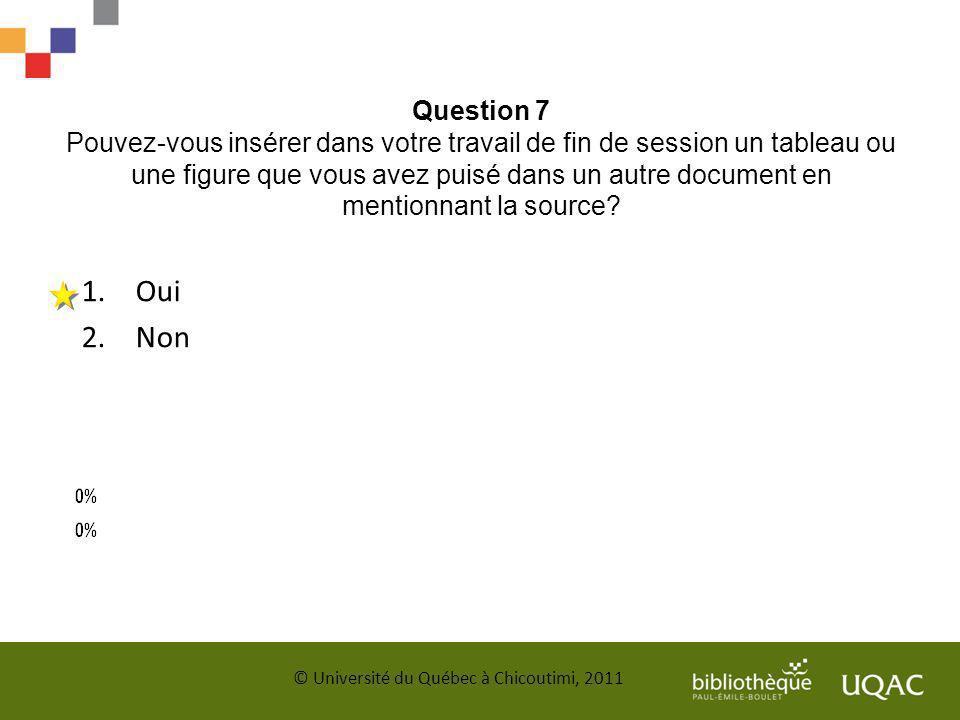 Question 7 Pouvez-vous insérer dans votre travail de fin de session un tableau ou une figure que vous avez puisé dans un autre document en mentionnant