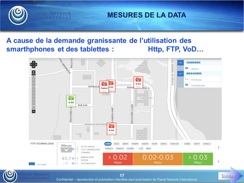 17 MESURES DE LA DATA A cause de la demande granissante de lutilisation des smarthphones et des tablettes : Http, FTP, VoD… Suivant
