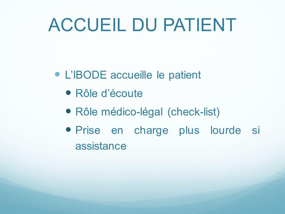 ACCUEIL DU PATIENT LIBODE accueille le patient Rôle découte Rôle médico-légal (check-list) Prise en charge plus lourde si assistance