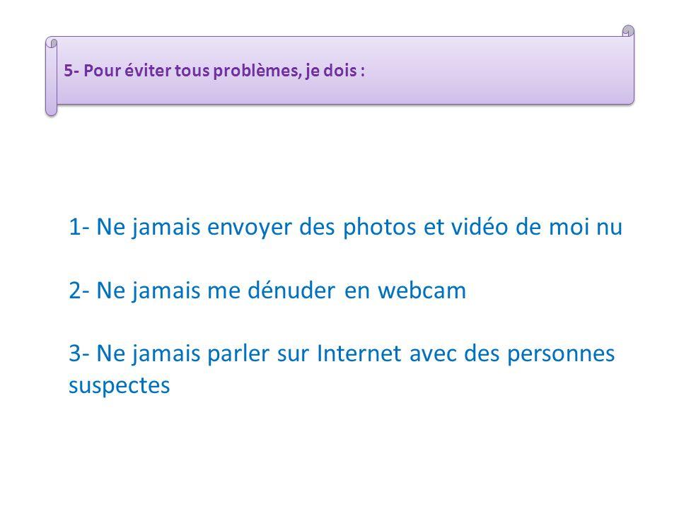1- Ne jamais envoyer des photos et vidéo de moi nu 2- Ne jamais me dénuder en webcam 3- Ne jamais parler sur Internet avec des personnes suspectes 5-