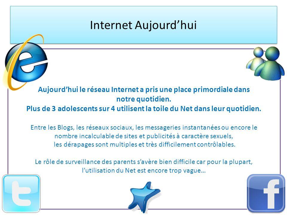 Internet Aujourdhui Aujourdhui le réseau Internet a pris une place primordiale dans notre quotidien. Plus de 3 adolescents sur 4 utilisent la toile du