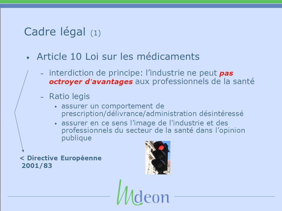 Cadre légal (1) Article 10 Loi sur les médicaments – interdiction de principe: lindustrie ne peut pas octroyer d avantages aux professionnels de la santé – Ratio legis assurer un comportement de prescription/délivrance/administration désintéressé assurer en ce sens limage de l industrie et des professionnels du secteur de la santé dans lopinion publique < Directive Européenne 2001/83