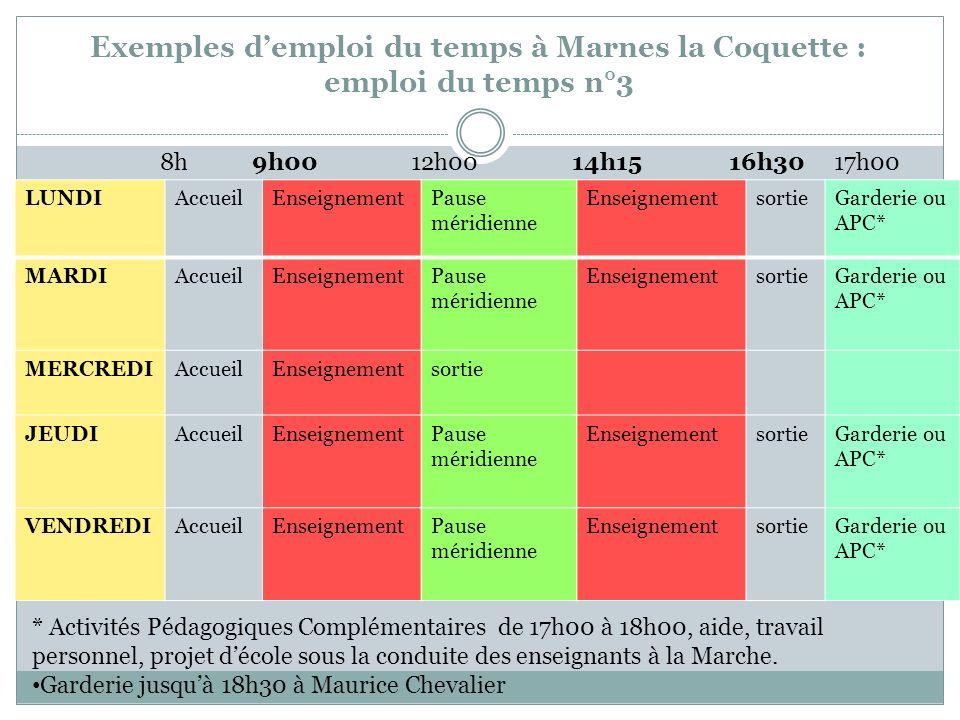 Exemples demploi du temps à Marnes la Coquette : emploi du temps n°3 LUNDIAccueilEnseignementPause méridienne EnseignementsortieGarderie ou APC* MARDI