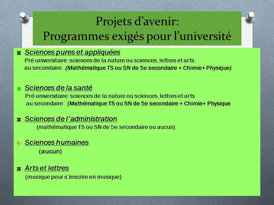 Projets davenir: Programmes exigés pour luniversité Sciences pures et appliquées Pré-universitaire: sciences de la nature ou sciences, lettres et arts