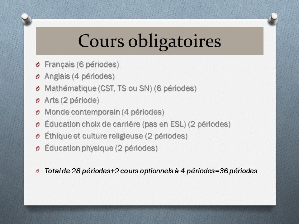 Cours obligatoires O Français (6 périodes) O Anglais (4 périodes) O Mathématique (CST, TS ou SN) (6 périodes) O Arts (2 période) O Monde contemporain