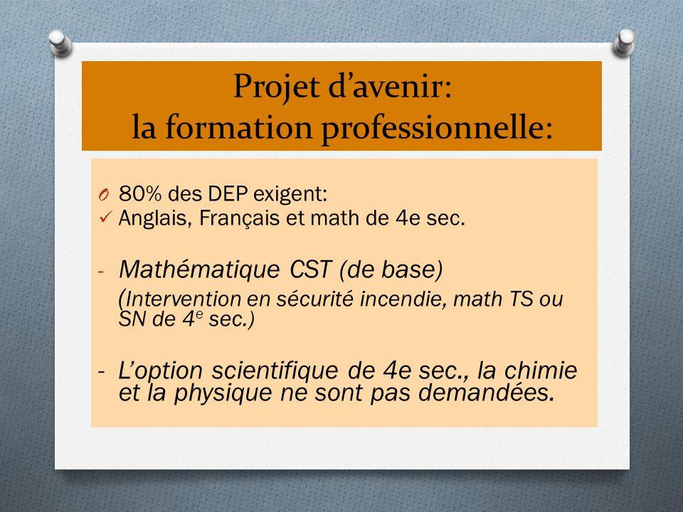 Projet davenir: la formation professionnelle: O 80% des DEP exigent: Anglais, Français et math de 4e sec. - Mathématique CST (de base) ( Intervention