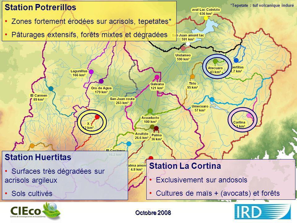 Choix des stations Rio Grande à Santiago Undameo Point situé à proximité de lexutoire du bassin Renseigne sur les transits sédimentaires à léchelle de tout le BV Disponibilité de données historiques (flux liquide & solide) Rio Grande à San Antonio Coapa Point en amont de Santiago Undameo situé à proximité de lexutoire du bassin Renseigne sur les transits sédimentaires à léchelle de tout le BV Disponibilité de données historiques (flux liquide & solide) Station Potrerillos Zones fortement érodées sur acrisols, tepetates* Pâturages extensifs, forêts mixtes et dégradées Station La Cortina Exclusivement sur andosols Cultures de maïs + (avocats) et forêts Station Huertitas Surfaces très dégradées sur acrisols argileux Sols cultivés *Tepetate : tuf volcanique induré Octobre 2008