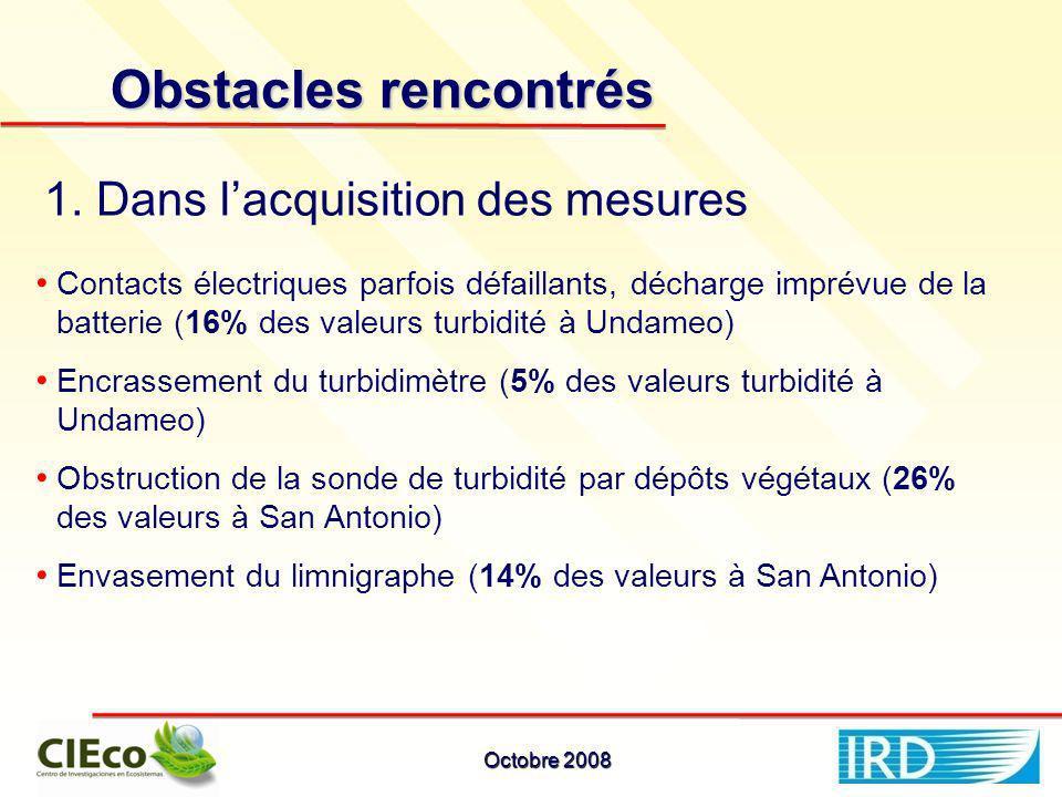 Obstacles rencontrés Contacts électriques parfois défaillants, décharge imprévue de la batterie (16% des valeurs turbidité à Undameo) Encrassement du turbidimètre (5% des valeurs turbidité à Undameo) Obstruction de la sonde de turbidité par dépôts végétaux (26% des valeurs à San Antonio) Envasement du limnigraphe (14% des valeurs à San Antonio) 1.