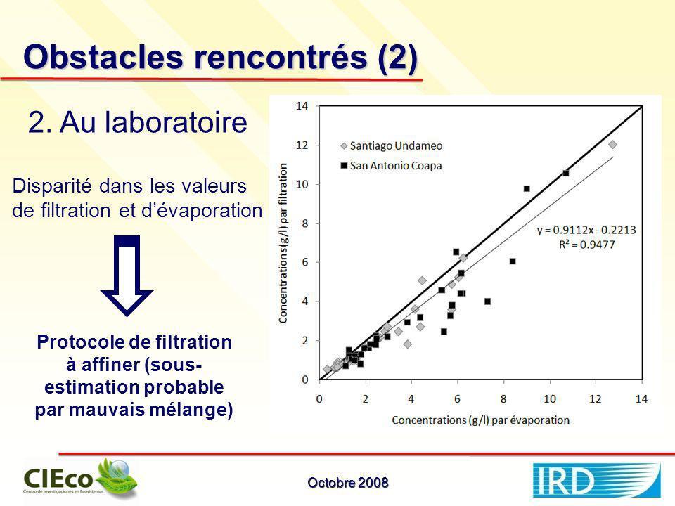 Obstacles rencontrés (2) Disparité dans les valeurs de filtration et dévaporation 2.