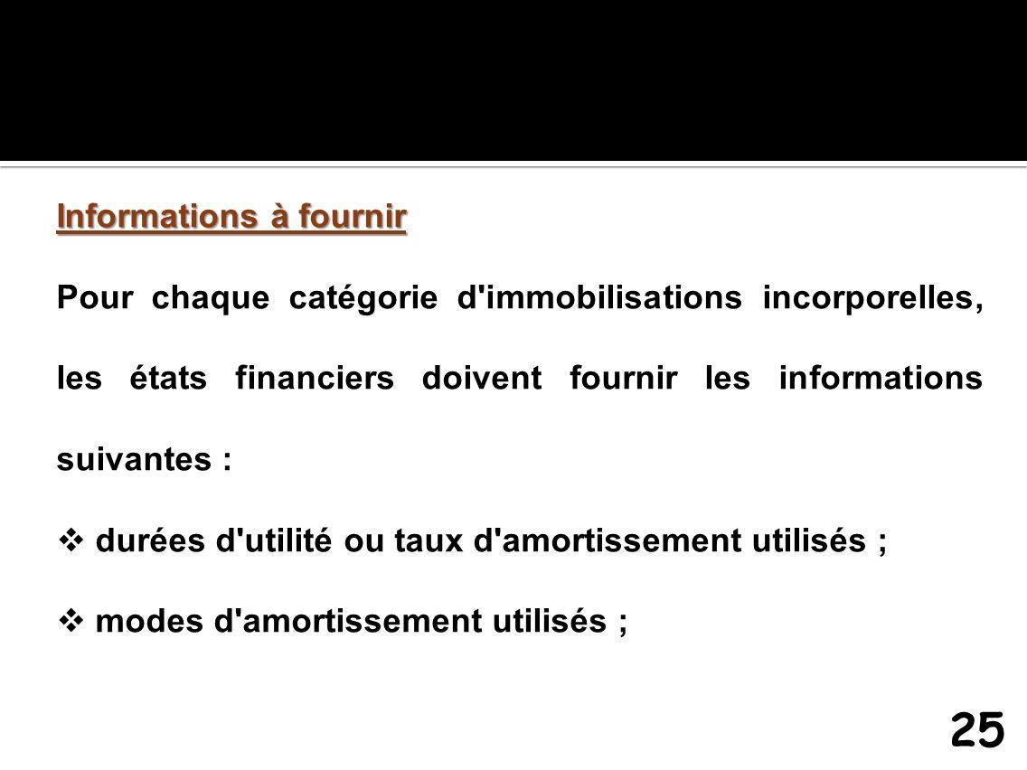 Informations à fournir Pour chaque catégorie d'immobilisations incorporelles, les états financiers doivent fournir les informations suivantes : durées