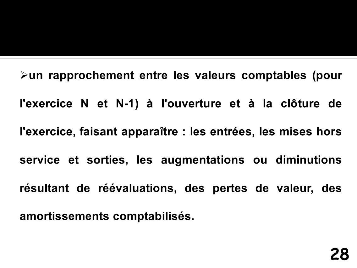 un rapprochement entre les valeurs comptables (pour l'exercice N et N-1) à l'ouverture et à la clôture de l'exercice, faisant apparaître : les entrées