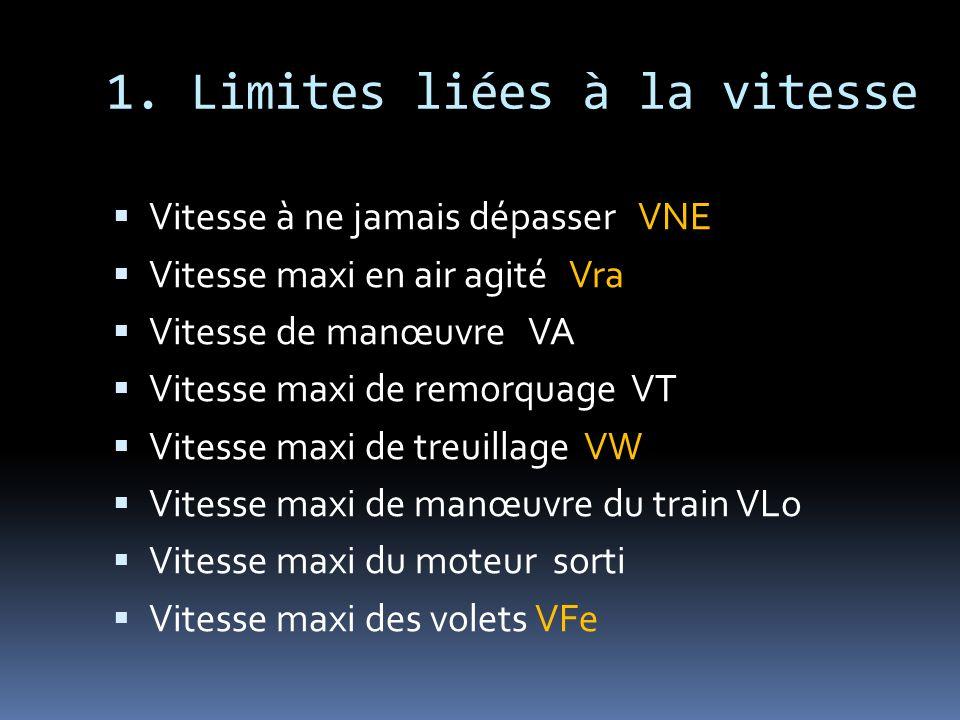 1. Limites liées à la vitesse Vitesse à ne jamais dépasser VNE Vitesse maxi en air agité Vra Vitesse de manœuvre VA Vitesse maxi de remorquage VT Vite
