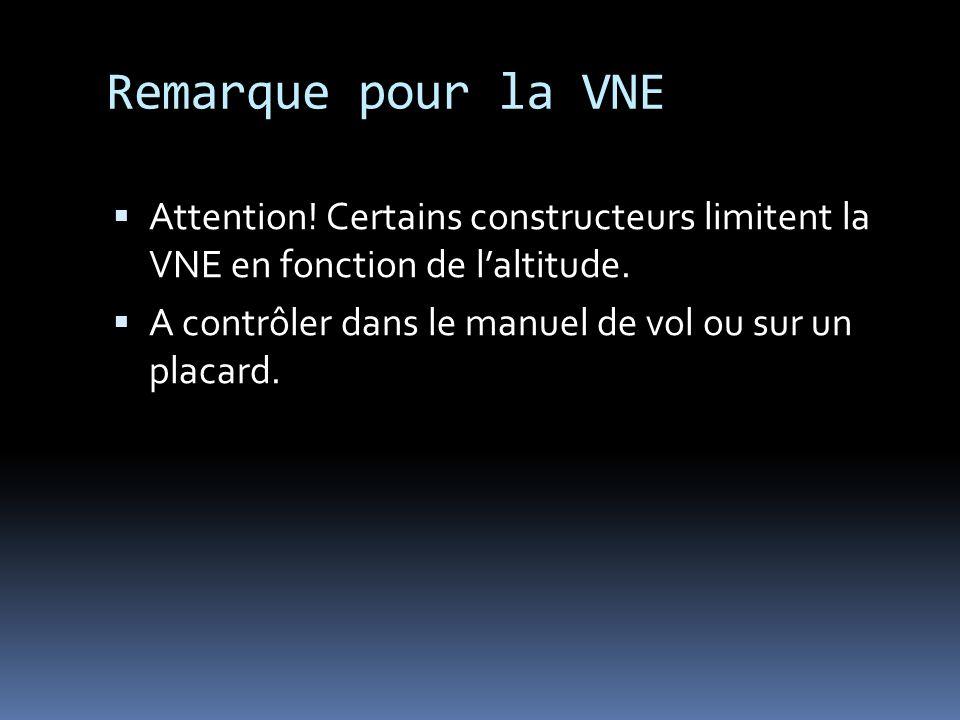 Remarque pour la VNE Attention! Certains constructeurs limitent la VNE en fonction de laltitude. A contrôler dans le manuel de vol ou sur un placard.