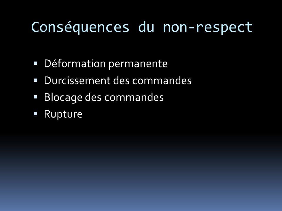 Conséquences du non-respect Déformation permanente Durcissement des commandes Blocage des commandes Rupture