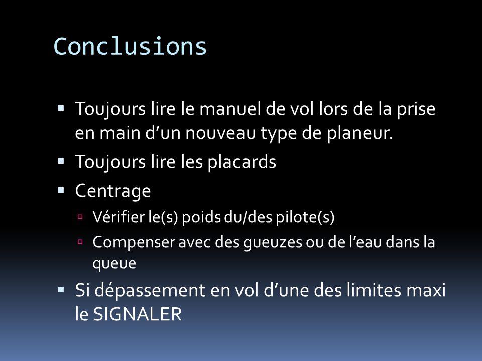 Conclusions Toujours lire le manuel de vol lors de la prise en main dun nouveau type de planeur. Toujours lire les placards Centrage Vérifier le(s) po