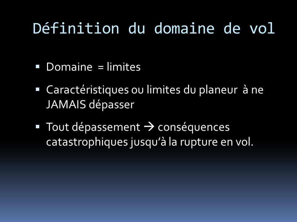 Définition du domaine de vol Domaine = limites Caractéristiques ou limites du planeur à ne JAMAIS dépasser Tout dépassement conséquences catastrophiqu