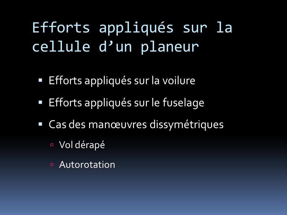 Efforts appliqués sur la cellule dun planeur Efforts appliqués sur la voilure Efforts appliqués sur le fuselage Cas des manœuvres dissymétriques Vol d