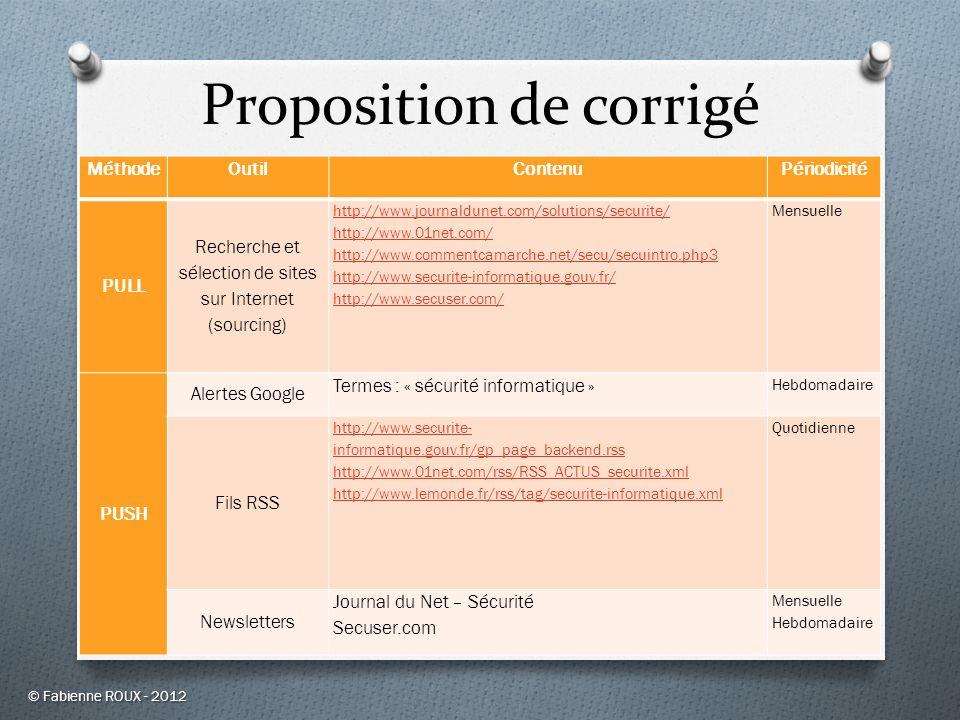 Proposition de corrigé MéthodeOutilContenuPériodicité PULL Recherche et sélection de sites sur Internet (sourcing) http://www.journaldunet.com/solutio