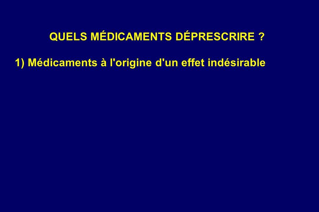 1) Médicaments à l'origine d'un effet indésirable QUELS MÉDICAMENTS DÉPRESCRIRE ?