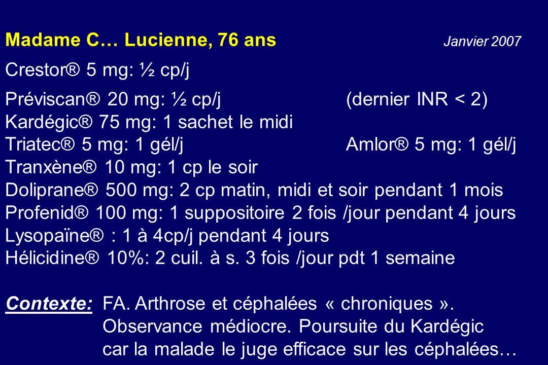 Madame C… Lucienne, 76 ans Janvier 2007 Crestor® 5 mg: ½ cp/j Préviscan® 20 mg: ½ cp/j(dernier INR < 2) Kardégic® 75 mg: 1 sachet le midi Triatec® 5 m