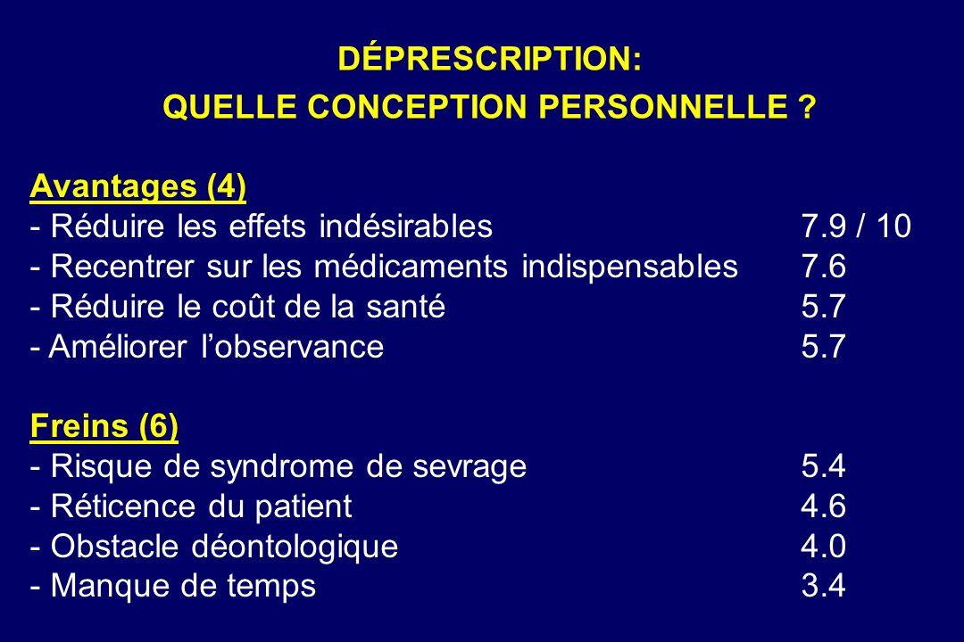 Avantages (4) - Réduire les effets indésirables 7.9 / 10 - Recentrer sur les médicaments indispensables7.6 - Réduire le coût de la santé5.7 - Améliore