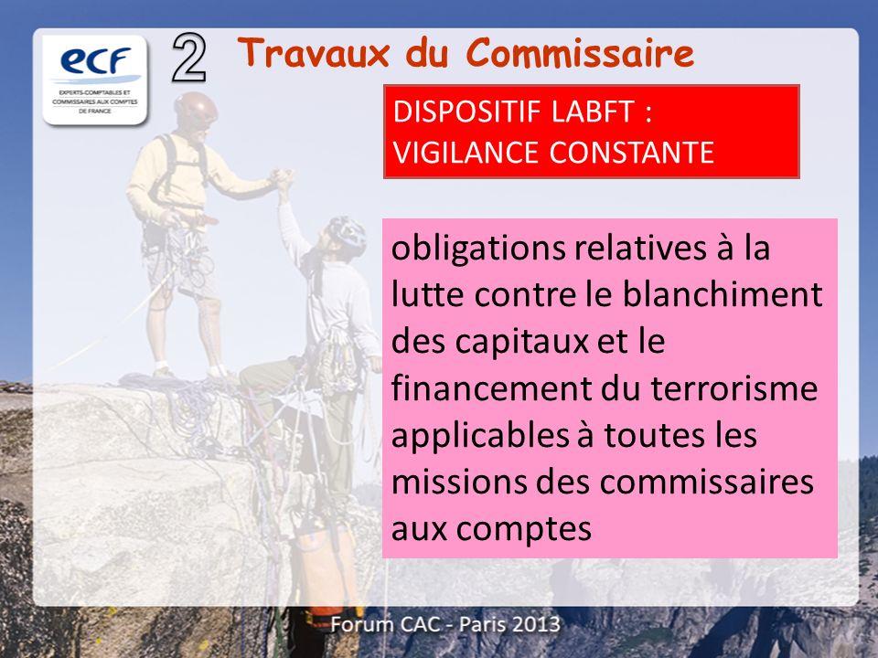 DISPOSITIF LABFT : VIGILANCE CONSTANTE obligations relatives à la lutte contre le blanchiment des capitaux et le financement du terrorisme applicables