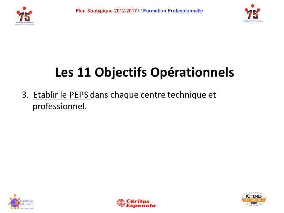 Plan Strat é gique 2012-2017 / / Formation Professionnelle Les 11 Objectifs Opérationnels 3.
