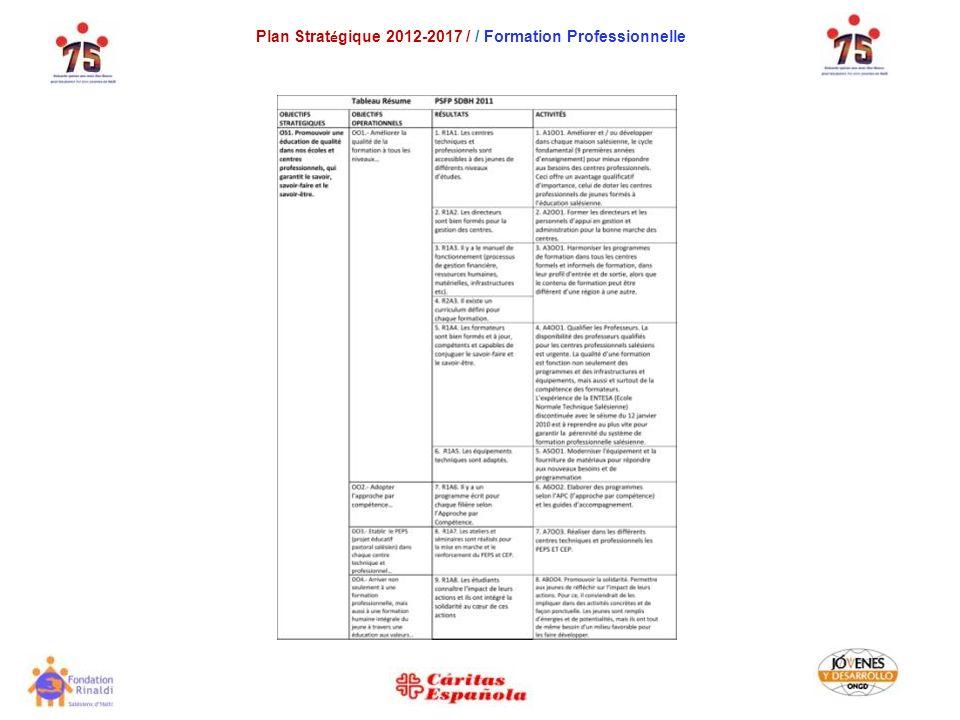 Plan Strat é gique 2012-2017 / / Formation Professionnelle
