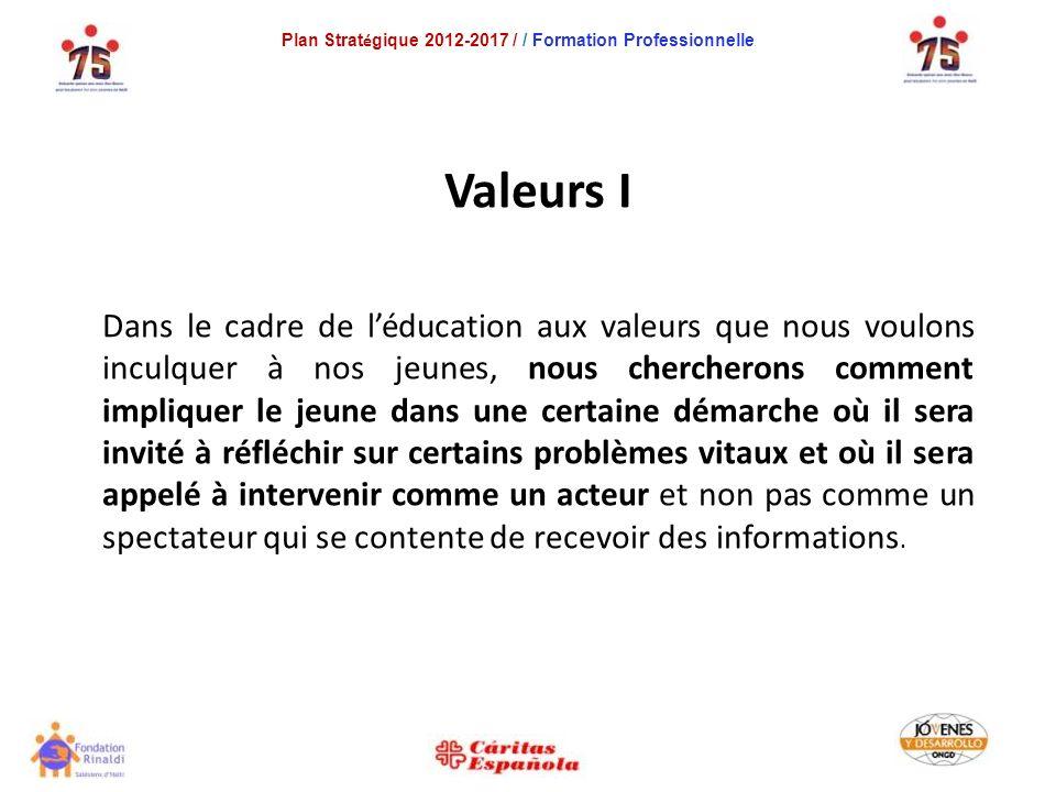 Plan Strat é gique 2012-2017 / / Formation Professionnelle Les 11 Objectifs Opérationnels 6.