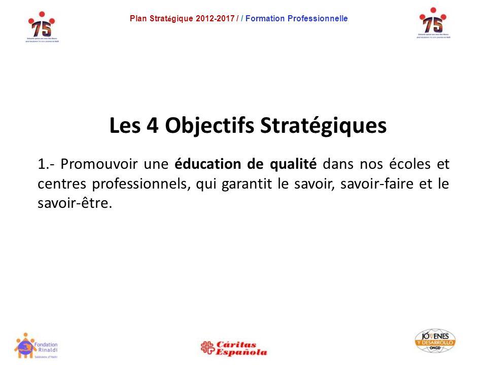 Plan Strat é gique 2012-2017 / / Formation Professionnelle Les 4 Objectifs Stratégiques 1.- Promouvoir une éducation de qualité dans nos écoles et centres professionnels, qui garantit le savoir, savoir-faire et le savoir-être.