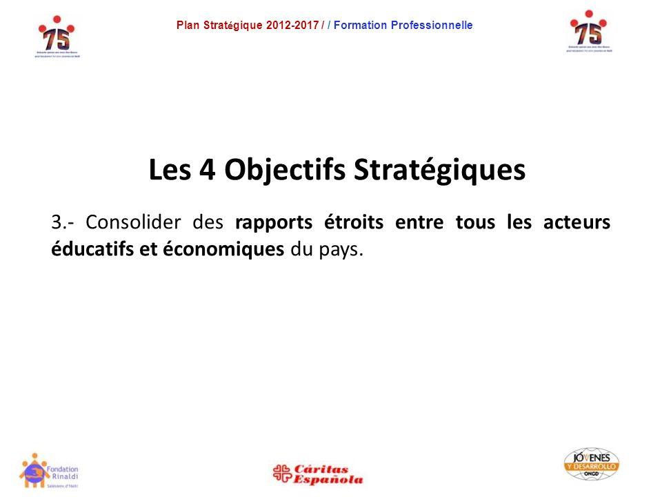 Plan Strat é gique 2012-2017 / / Formation Professionnelle Les 4 Objectifs Stratégiques 3.- Consolider des rapports étroits entre tous les acteurs éducatifs et économiques du pays.